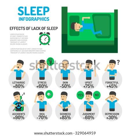 Sleep nfographics. Effects of lack of sleep. - stock vector