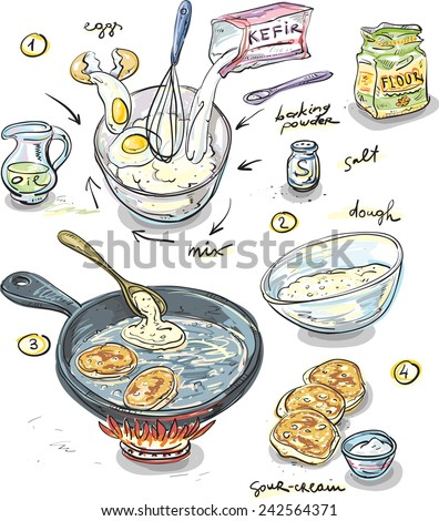 Small pancakes kefir step by step stock vector royalty free small pancakes with kefir step by step recipe for making small pancakes made from flour ccuart Choice Image
