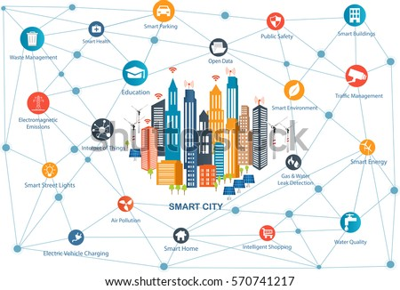 Smart City And Wireless Communication Network. Modern City Design With  Future Technology For Living. Part 85