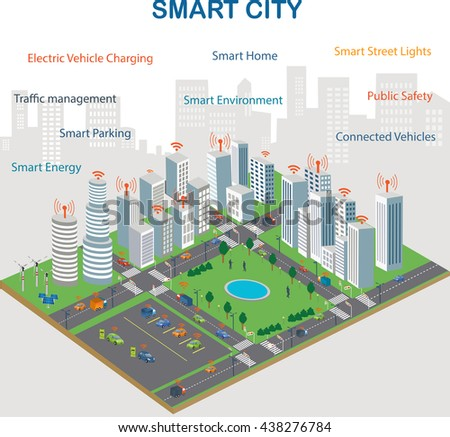 making renewable energy smart using internet of things iot It could herald a great leap forward in the way we live our lives the internet of  things, the idea that objects can be i  therefore we must create smart sensors  that can harvest their own energy from the local environment.