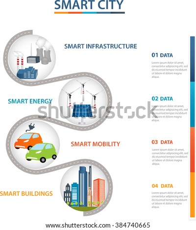 Smart city design with future technology for living.Smart Grid concept.IndustriaL, Renewable Energy and Smart Grid Technology in a connected network.Smart City and Smart Grid concept - stock vector