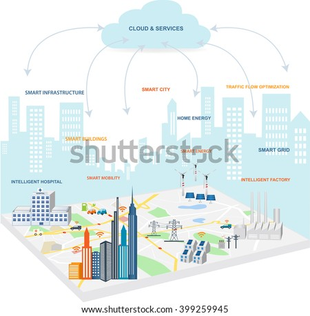 Smart Grid concept Industrial and smart grid devices in a connected network. Renewable Energy and Smart Grid Technology. Modern city design with future technology for living.   - stock vector