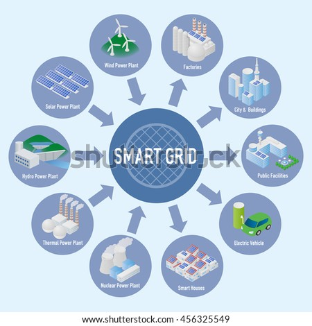 stock vector smart grid conceptual diagram various architectures and applications about renewable energy and 456325549 smart grid stock images, royalty free images & vectors shutterstock internet of things diagram at bayanpartner.co
