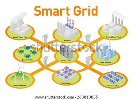 Smart Grid image illustration, vector - stock vector