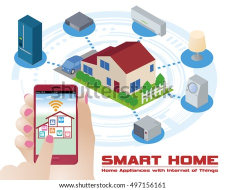 smart home and home appliances remote controlled by smart phone, Internet of Things, vector illustration