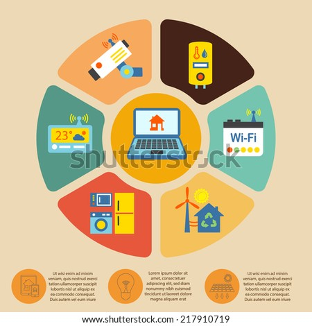 Smart home automation technology infographic elements with pie chart vector illustration - stock vector