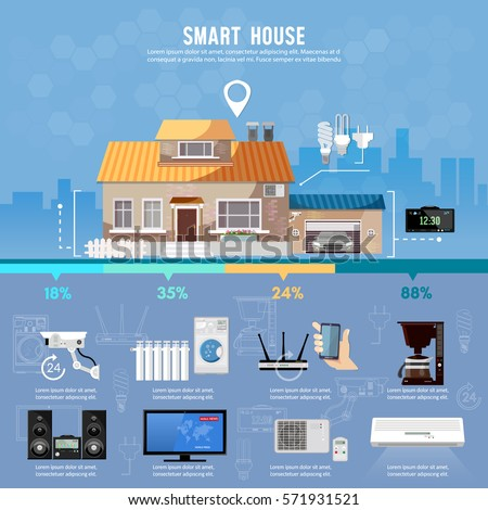 Online mobile library mobile app library stock vector 380639680 shutterstock - How to design a smart home easily ...