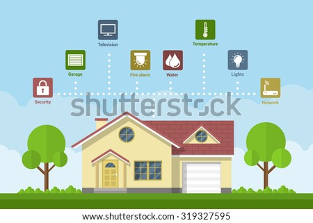 Smart home technology. Flat style concept of a smart home system with centralized control. Infographic template. - stock vector