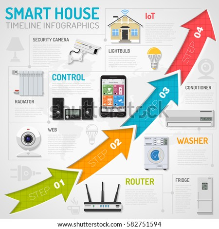 Smart House Internet Things Infographics Flat Stock Vector