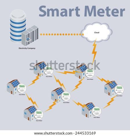 Smart Meter Diagram Illustration, Vector - stock vector