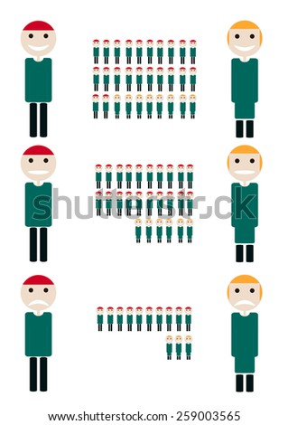 smiley symbols of female and male characters, statistics - stock vector