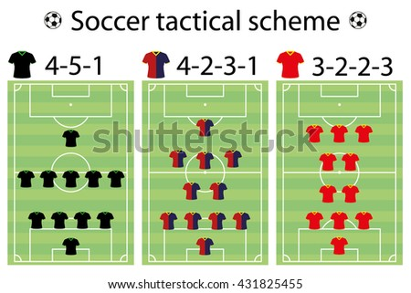 Soccer strategy formation and position player, sport vector illustration - stock vector