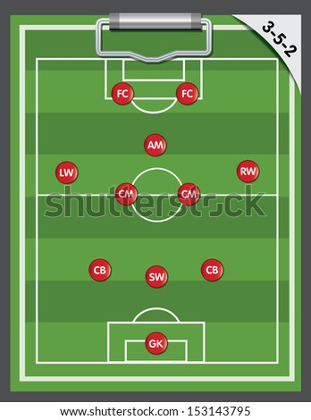 soccer strategy formation type : 3-5-2 - stock vector