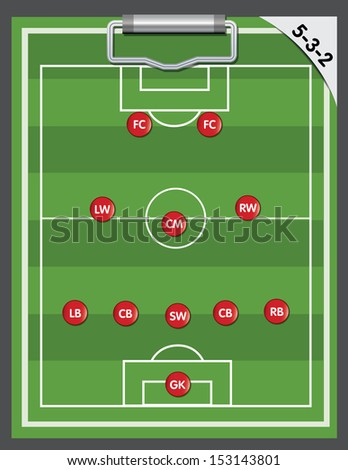 soccer strategy formation type : 5-3-2 - stock vector