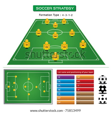 soccer strategy formation type : 4-3-1-2 with list name and position - stock vector