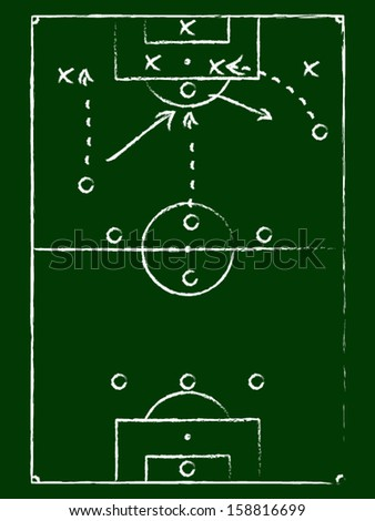 Soccer strategy on chalkboard - stock vector