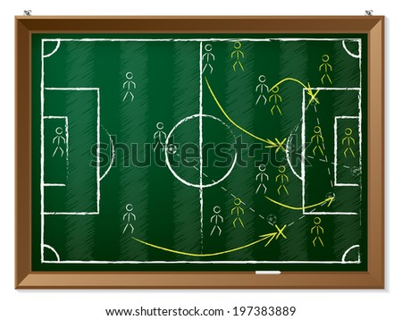 Soccer tactics drawn on blackboard with chalk