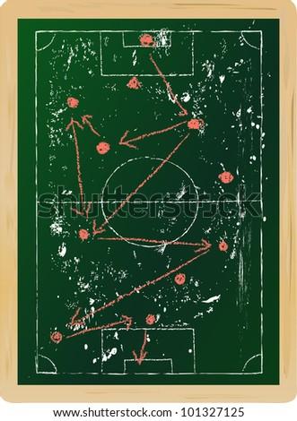Soccer tactics on grungy chalkboard, vector - stock vector