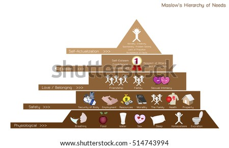 Social psychological concepts illustration maslow pyramid stock social and psychological concepts illustration of maslow pyramid diagram with five levels hierarchy of needs ccuart Image collections