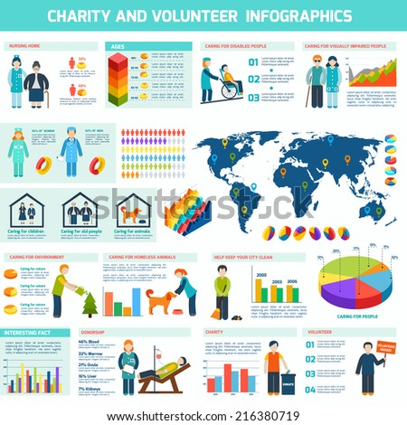 Social help services and volunteer work infographic set vector illustration - stock vector