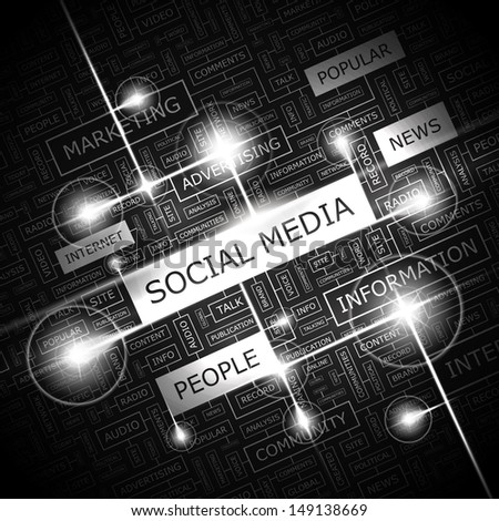 SOCIAL MEDIA. Background concept wordcloud illustration. Print concept word cloud. Graphic collage with related tags and terms. Vector illustration.  - stock vector