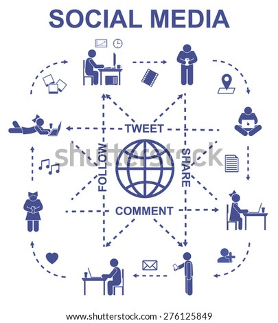 Social media communication concept. Set vector pictograms and icons - stock vector