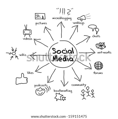 social media concept, sketch, vector illustration - stock vector