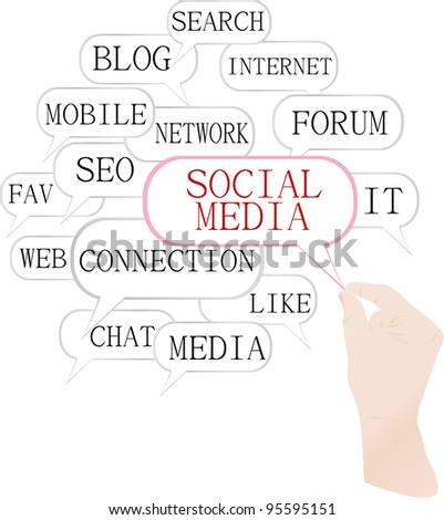 Social media Marketing - Word Cloud in hand