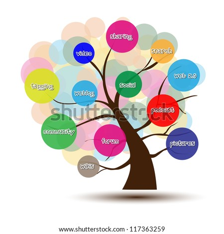 Social Media tree A business multicolored Tree with circles background and a description of major social media. - stock vector
