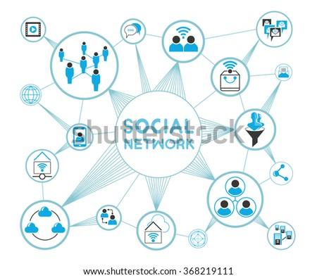 social network concept, social network icons - stock vector