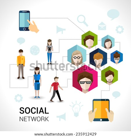 16 mobile devices and social networking