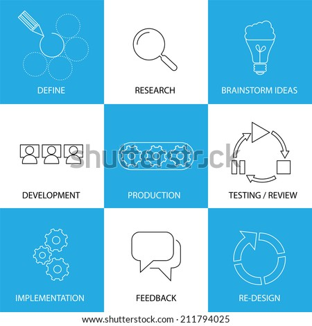 software engineering, project planning process - concept vector line icons. Some of the steps are defining & research, brainstorming ideas & development, testing & implementation, feedback & redesign - stock vector