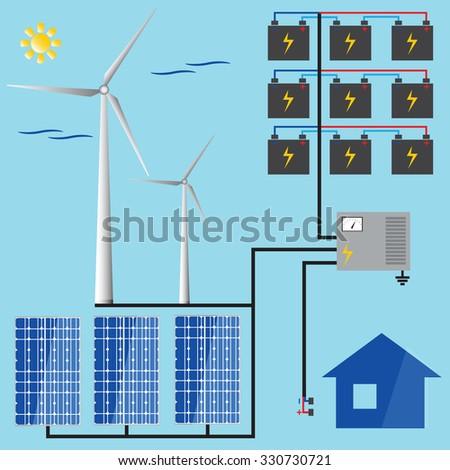 Solar battery. Wind generator. Green energy. Vector. - stock vector