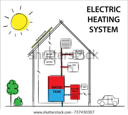 Electric Heating Diagram Wiring Diagram