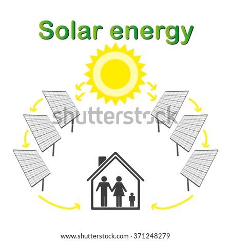 solar energy panels scheme for all the family - stock vector