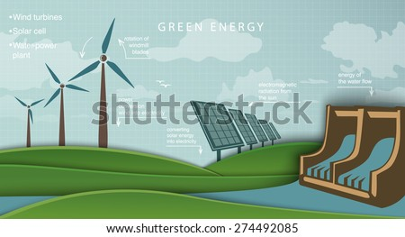 solar panel and wind turbine hydroelectric plant. green energy concept - stock vector