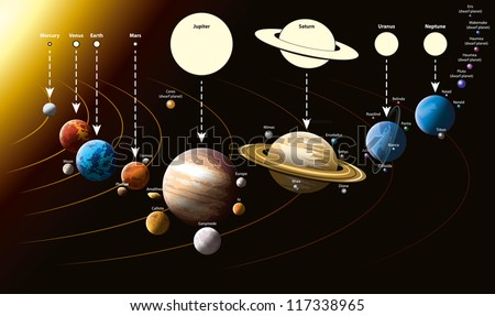 Planet Stock Photos Images Amp Pictures Shutterstock