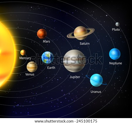 Solar system background with sun and planets on orbit vector illustration - stock vector