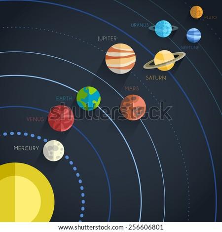 Solar system flat vector