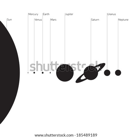 Solar system in vector with all planets flat design - stock vector
