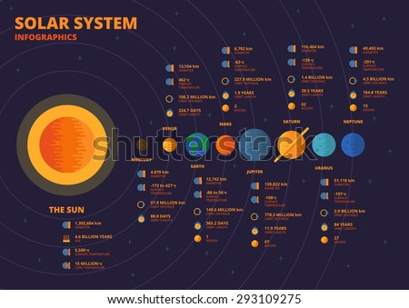 Solar System Infographics - stock vector