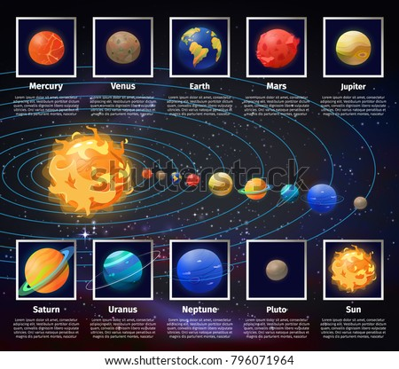 Solar System Or Universe Cosmic Infographic With Planets Position On Orbit Sun And Jupiter