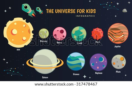 Solar System Planet The Universe For Kids Sun Pluto Mar