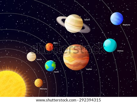Solar system planets with orbits, colored vector poster - stock vector