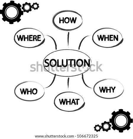 solution plan - stock vector