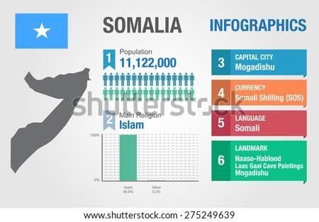 Somalia infographics, statistical data, Somalia information, vector illustration - stock vector