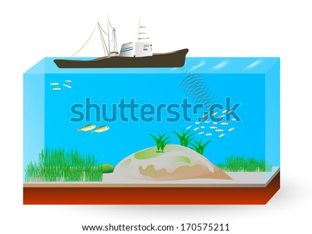 Sonar uses reflected sound waves instead of radio waves as in radar to detect and determine underwater target. When the sound waves strike an object, they are reflected and return to the sonar.  - stock vector