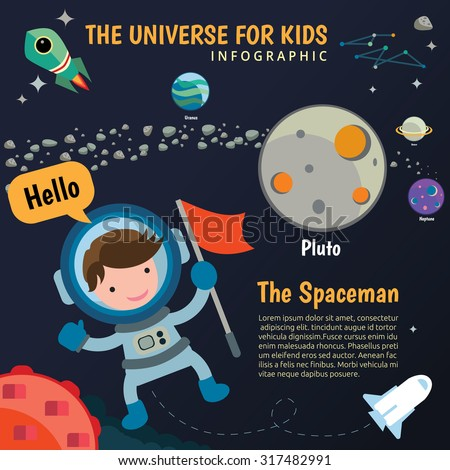 Spaceman, Rocket, planet , Space , The universe for kids, poster with solar system.  - stock vector