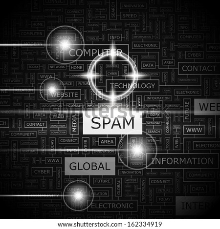 SPAM. Concept illustration. Graphic tag collection. Word cloud collage. Vector illustration.