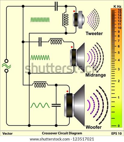 speaker crossovers circuit diagram stock vector royalty free rh shutterstock com speaker crossover schematic pdf speaker crossover schematic